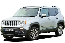 JEEP Renegade / 2017 / 5P / SUV 1.6 MJet DDCT 120cv  Business